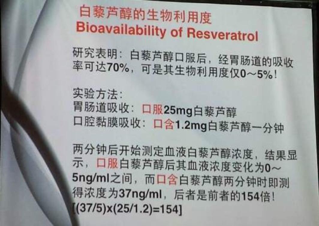 孙博士答疑:为什么白藜芦醇通过口腔粘膜吸收比其它方式好太多?