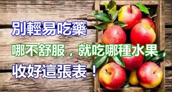 别轻易吃药,哪不舒服,就吃哪种水果,收好这张表
